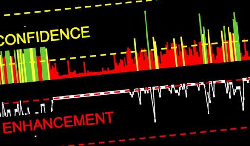 watermarking monitoring and enhancement